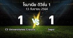 ผลบอล : CS Universitatea Craiova vs Sepsi (โรมาเนีย-ดิวิชั่น-1 2021-2022)