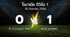 ผลบอล : FC U Craiova 1948 vs สเตอัวฯ (โรมาเนีย-ดิวิชั่น-1 2021-2022)