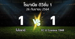 ผลบอล : โบโตซานี่ vs FC U Craiova 1948 (โรมาเนีย-ดิวิชั่น-1 2021-2022)