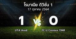 ผลบอล : UTA Arad vs FC U Craiova 1948 (โรมาเนีย-ดิวิชั่น-1 2021-2022)