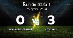 ผลบอล : Academica Clinceni vs UTA Arad (โรมาเนีย-ดิวิชั่น-1 2021-2022)