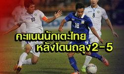 ต้องชำแหละ! คะแนนนักเตะไทย หลังโดนอุซเบกิสถานถล่มยับเยิน 5-2