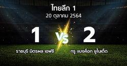 ผลบอล : ราชบุรี มิตรผล เอฟซี vs ทรู แบงค็อก ยูไนเต็ด (ไทยลีก 1 2021-2022)
