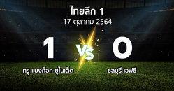 ผลบอล : ทรู แบงค็อก ยูไนเต็ด vs ชลบุรี เอฟซี (ไทยลีก 1 2021-2022)