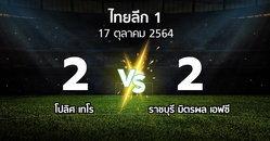ผลบอล : โปลิศ เทโร vs ราชบุรี มิตรผล เอฟซี (ไทยลีก 1 2021-2022)