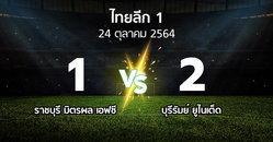 ผลบอล : ราชบุรี มิตรผล เอฟซี vs บุรีรัมย์ ยูไนเต็ด (ไทยลีก 1 2021-2022)