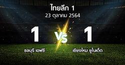 ผลบอล : ชลบุรี เอฟซี vs เชียงใหม่ ยูไนเต็ด (ไทยลีก 1 2021-2022)