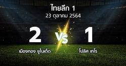 ผลบอล : เมืองทอง ยูไนเต็ด vs โปลิศ เทโร (ไทยลีก 1 2021-2022)