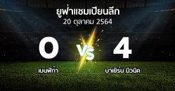 ผลบอล : เบนฟิก้า vs บาเยิร์น มิวนิค (ยูฟ่า แชมเปียนส์ลีก 2021-2022)