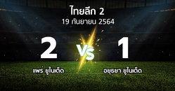 ผลบอล : แพร่ ยูไนเต็ด vs อยุธยา ยูไนเต็ด (ไทยลีก 2 2021-2022)