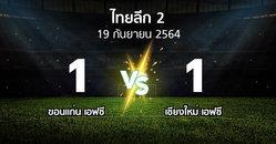 ผลบอล : ขอนแก่น เอฟซี vs เชียงใหม่ เอฟซี (ไทยลีก 2 2021-2022)