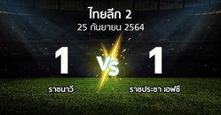ผลบอล : ราชนาวี vs ราชประชา เอฟซี (ไทยลีก 2 2021-2022)