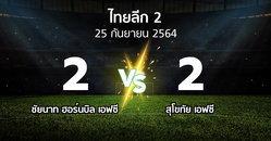 ผลบอล : ชัยนาท ฮอร์นบิล เอฟซี vs สุโขทัย เอฟซี (ไทยลีก 2 2021-2022)