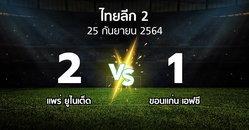 ผลบอล : แพร่ ยูไนเต็ด vs ขอนแก่น เอฟซี (ไทยลีก 2 2021-2022)