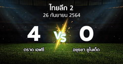ผลบอล : ตราด เอฟซี vs อยุธยา ยูไนเต็ด (ไทยลีก 2 2021-2022)