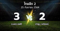 ผลบอล : ระนอง เอฟซี vs ลำพูน วอริเออร์ (ไทยลีก 2 2021-2022)