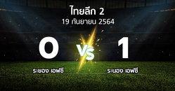 ผลบอล : ระยอง เอฟซี vs ระนอง เอฟซี (ไทยลีก 2 2021-2022)