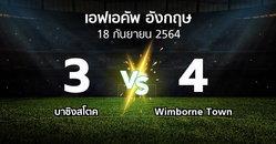 โปรแกรมบอล : บาซิงสโตค vs Wimborne Town (เอฟเอ คัพ 2021-2022)