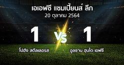 ผลบอล : โปฮัง สตีลเลอร์ส vs อูลซาน ฮุนได เอฟซี (เอเอฟซีแชมเปี้ยนส์ลีก 2021)