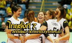 """สาวไทยพุ่งขึ้นที่ 7 สถิติสุดแจ่ม! ติดโผเกือบทุกตำแหน่ง """"เวิลด์ กรังด์ปรีซ์ 2015"""""""