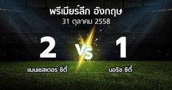 รายงานการแข่งขัน : แมนฯ ซิตี้ vs นอริช   (Premier League 2015-2016)