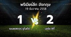 รายงานการแข่งขัน : แมนฯ ยูไนเต็ด vs นอริช   (Premier League 2015-2016)