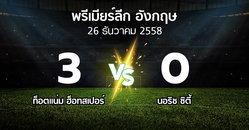 รายงานการแข่งขัน : สเปอร์ส vs นอริช   (Premier League 2015-2016)
