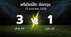 รายงานการแข่งขัน : สโต๊ค   vs นอริช   (Premier League 2015-2016)