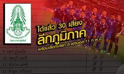 ด่วน! ได้ 30 เสียงตัวแทนลีกภูมิภาคเรียบร้อย-ดีเดย์ 11 ก.พ. เลือกประมุขบอลไทย