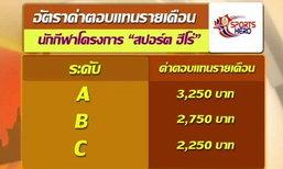 """โครงการ""""สปอร์ตฮีโร่""""เสริมรากฐานกีฬาไทย"""