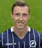 Martyn Woolford (The Championship 2014-2015)