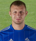 Vladimir Rykov (Russia Premier League 2014-2015)
