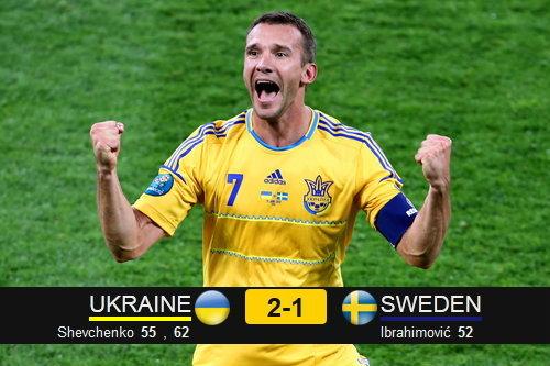 ประมวลภาพ ยูเครน ชนะ สวีเดน 2-1
