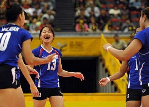 ลูกยางสาวไทยตบเฉือนคิวบา3-2ศึก4เส้าที่จีน