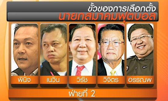"""เปิด """"ขั้วการเมือง"""" สมาคมฟุตบอลแห่งประเทศไทย"""