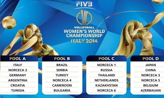 ศึกลูกยางชิงแชมป์โลกทีมตบสาวไทยอยู่กลุ่มซีร่วมรัสเซีย