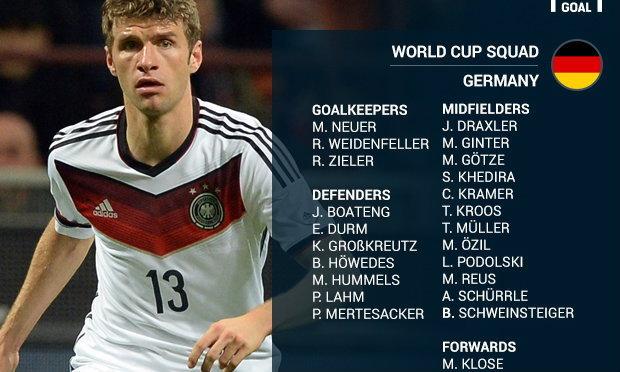 ไร้หน้า! เยอรมันประกาศ 23 แข้งลุยบราซิลแล้ว