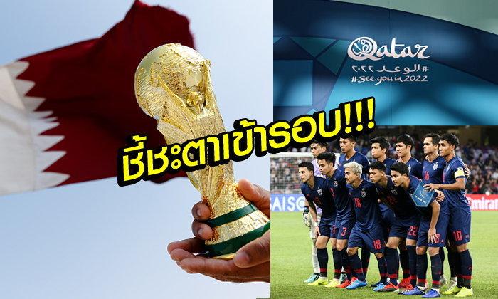 """มีลุ้นเข้ารอบ! เปิดผลจับสลาก """"ทีมชาติไทย"""" ในศึกคัดฟุตบอลโลก 2022"""