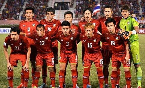 6 แข้งทีมชาติไทยพาเหรดถอนตัวลุยศึกคิงส์คัพครั้งที่ 42