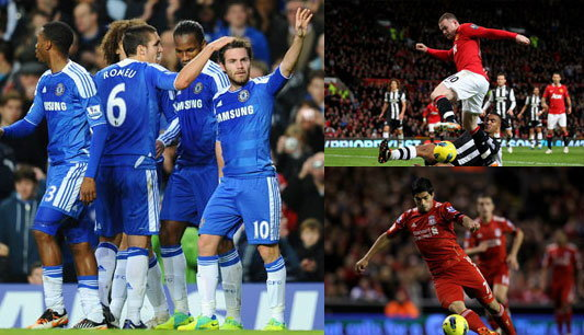 Premier League Review by มาร์ค สุรเดช