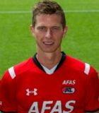 Robert Muhren (holland eredivisie 2015-2016)
