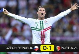ประมวลภาพ โปรตุเกส ชนะ เช็ก 1-0