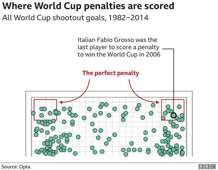 102260213_1_penalties_score