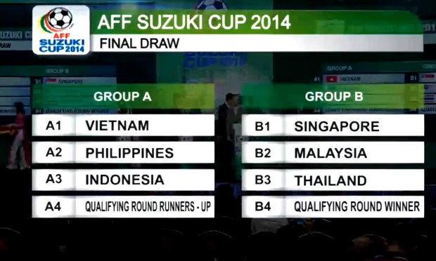 แข้งไทย จับสลากร่วมกลุ่ม B ฉะ สิงคโปร์,มาเลเซีย บอลซูซุกิคัพ2014