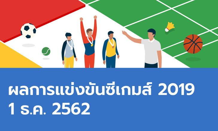 ผลการแข่งขันกีฬาซีเกมส์ 2019 ประจำวันที่ 1 ธันวาคม 2562
