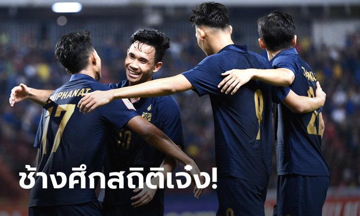 เปิด 7 สถิติที่น่าสนใจ หลังจบรอบแบ่งกลุ่ม ศึก U23 ชิงแชมป์เอเชีย