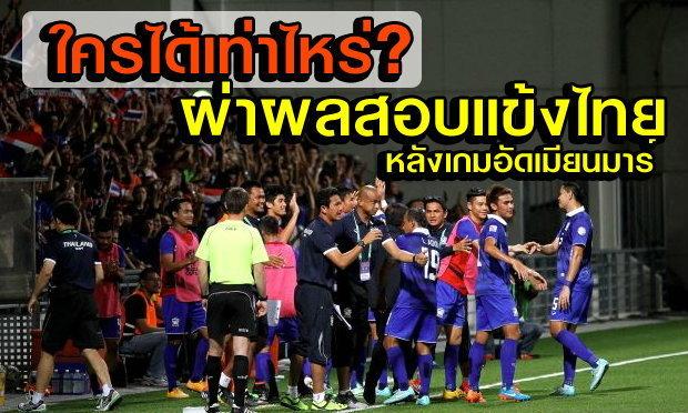 ผ่าผลสอบทีมชาติไทย เกมขย่มเมียนมาร์2-0 ฉลุยตัดเชือกบอลซูซูกิคัพ2014