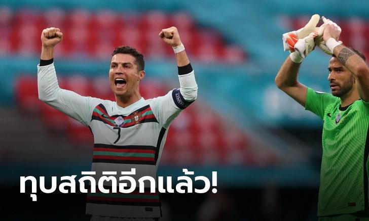 5 ประเด็นร้อนหลังเกม ฮังการี พ่าย 0-3 โปรตุเกส ศึกยูโร 2020