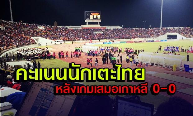 """มาแล้ว """"คะแนนนักเตะไทย"""" หลังเกมเสมอ เกาหลีใต้ แบบได้ใจแฟนๆ 0-0"""