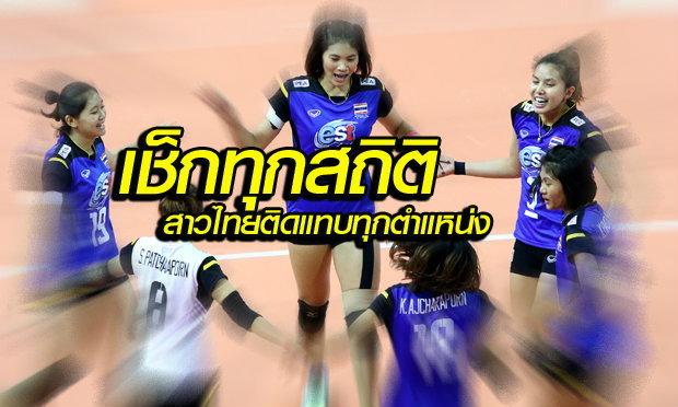 เช็กทุกสถิติสาวไทยU23 พัชราภรณ์ ยึดเบอร์ 1 จอมขุด, พรพรรณ รั้งที่ 2 มือเซต